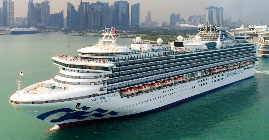 Mediterranean Cruise - Sapphire Princess - Tour