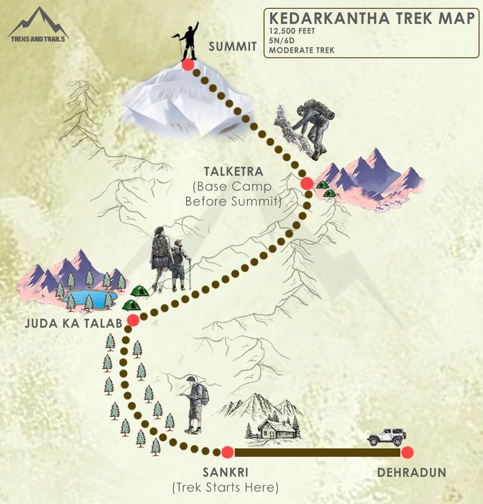 Kedarkantha-Trek-Map