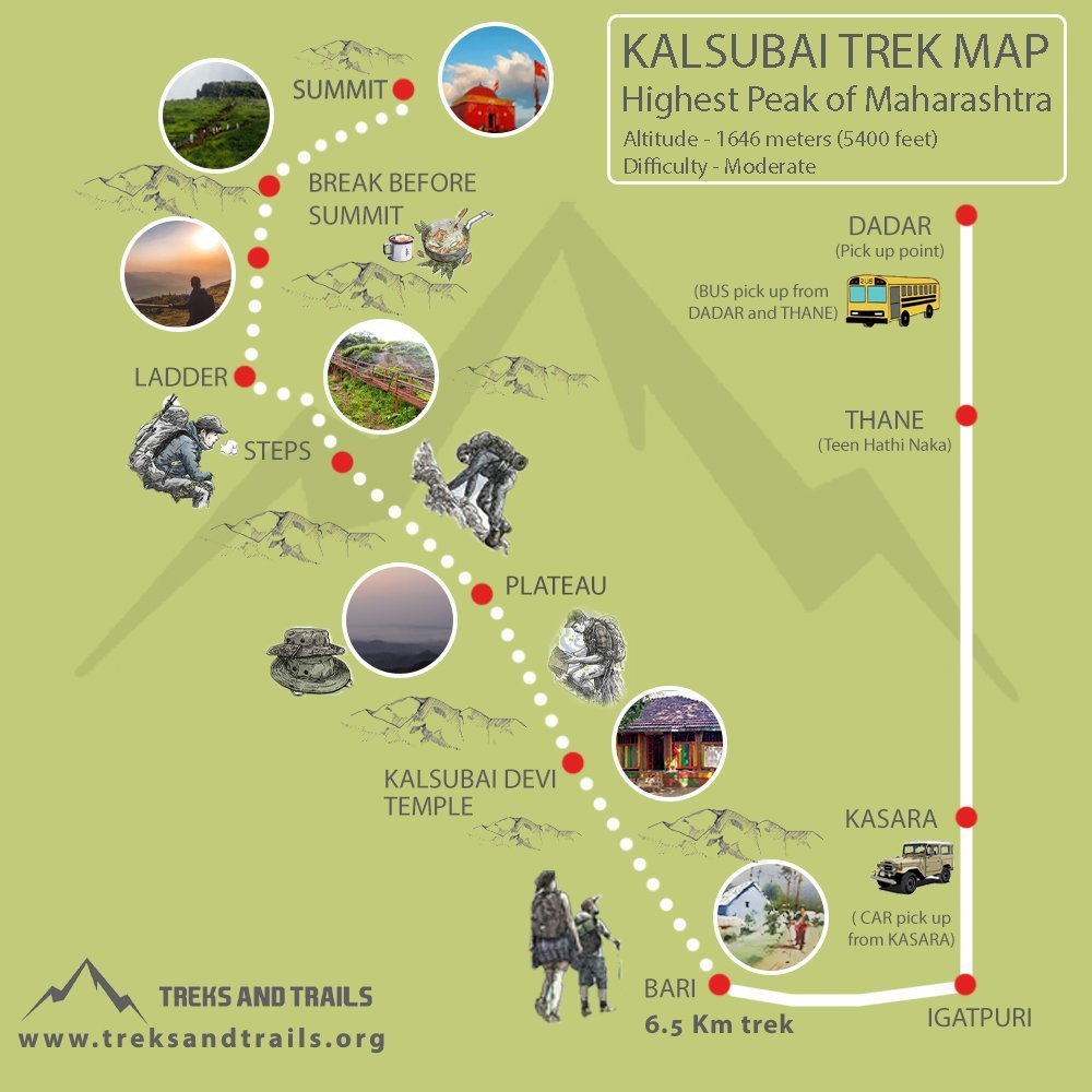 Kalsubai-Peak-Night-Trek-Map