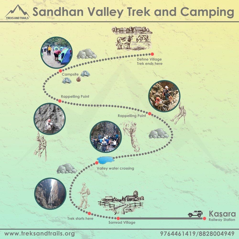 Sandhan-Valley-Trek-Map